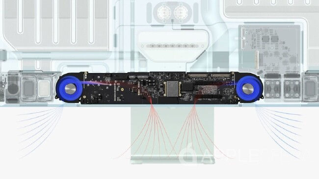 chip m1 imac 2021
