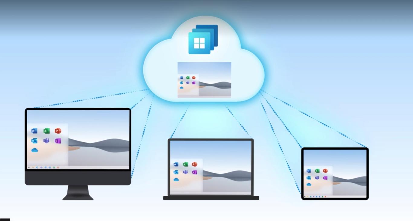 microsoft windows 365 en mac ipad